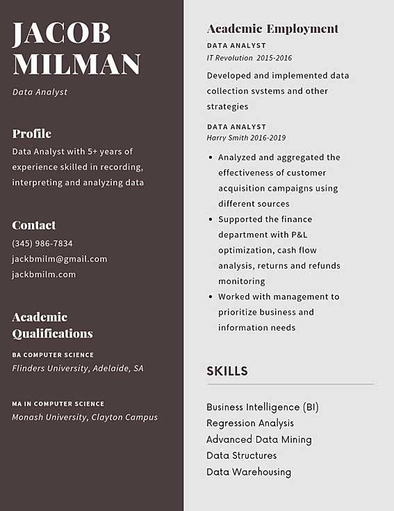 Data Analyst Resume Samples Templates Pdf Doc 2020 Data